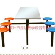 四川食堂餐桌销售图片
