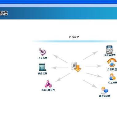 连锁管理软件图片/连锁管理软件样板图 (1)