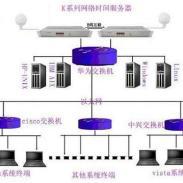 时钟同步服务器/NTP网络时钟图片