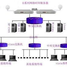 供应网络校时服务器