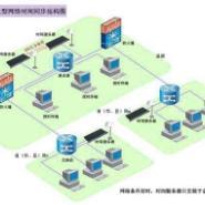 NTP时间服务器图片