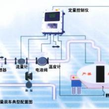供应流量定量控制系统、PLC定量控制设备、定量过程控制批发