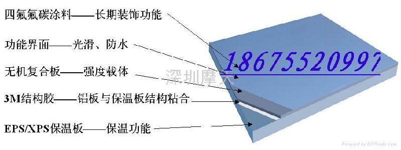 供应氟碳贴板-深圳摩天专业生产氟碳保温装饰成品板整体外墙装饰保温系统