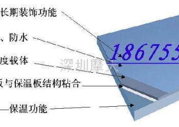氟碳保温板保温装饰一体化图片