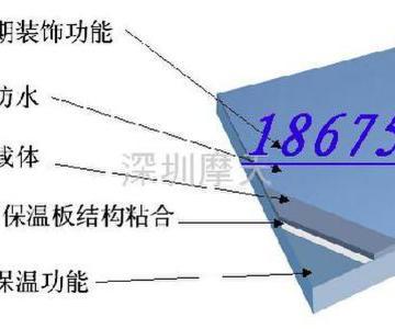 供应氟碳保温板保温装饰一体化图片