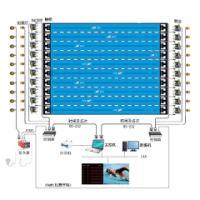 游泳馆比赛电子计时器系统设备