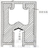 供应铝滑线型材生产厂家,河南铝滑线铝型材导轨生产厂家