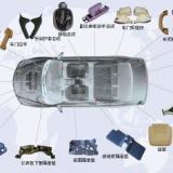 供应汽车配件工业园区铝型材配件厂家