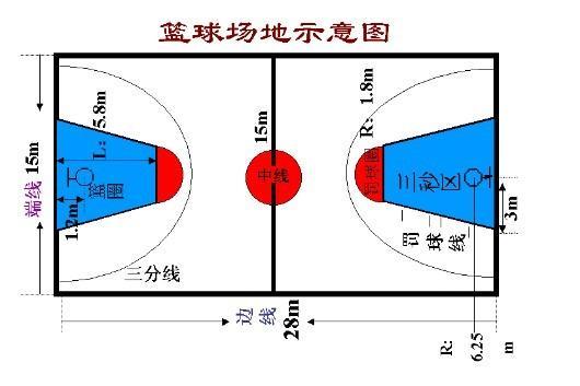 篮球图片样板|螺纹图纸场地图|篮球篮球平面尺场地m6场地外图片