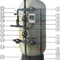 供应【四川洁明公司专业水处理-供应】锅炉用全自动软水装置-价格电议