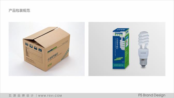 东莞照明品牌产品包装盒设计图片大全