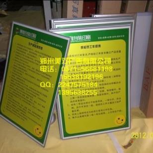 河南郑州PVC展板图片