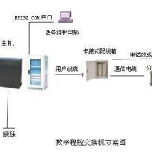 供应集团电话电话交换机电话布线安装维修调试
