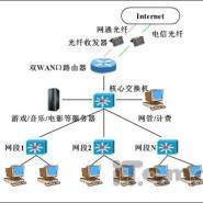 网络布线电脑上网安装调试布线设计图片
