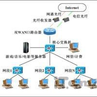 网络布线电脑上网安装调试布线设计