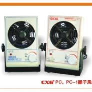 创新高CXG离子风机PC离子风机图片