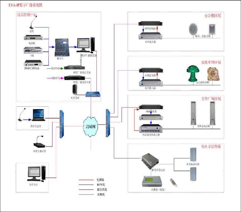校园数字网络广播系统设备生产报价销售