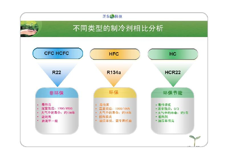 供应低碳环保高效空调节能碳氢制冷剂