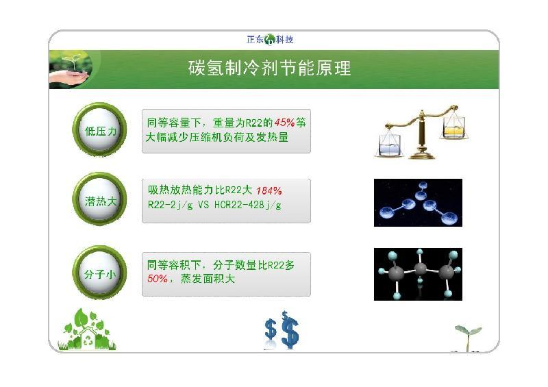 供应低碳环保高效节能空调制冷剂