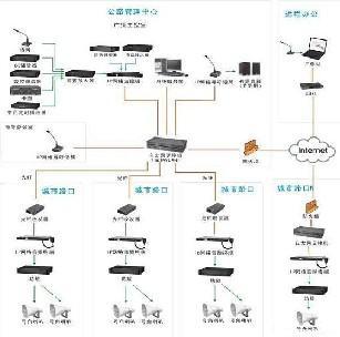 IP网络设备广播系统