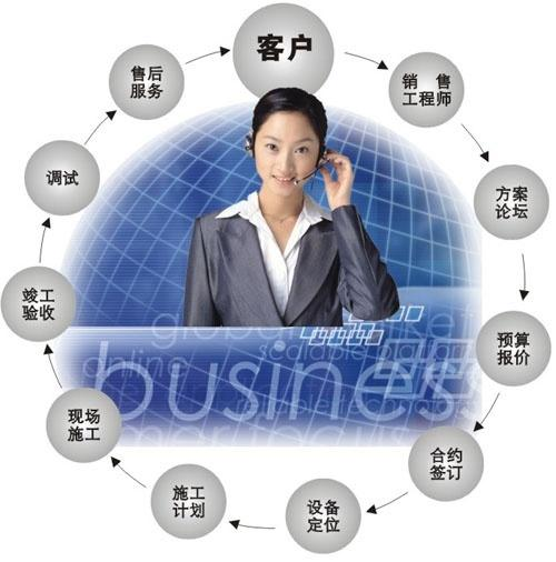 空调_空调供货商_供应北京苏宁 ... : 豆箱 : すべての講義
