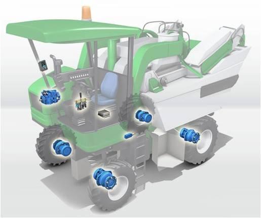 供应滑移装载机波克兰液压驱动马达图片