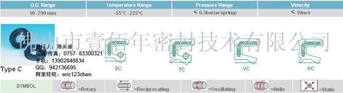 供应减速机油封台湾NAKTC密封件3