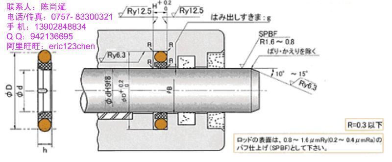 供应日本NOKHBTS批发