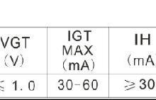 供应双向可控硅芯片,双向晶闸管芯片KS80A/1000V可控硅芯图片