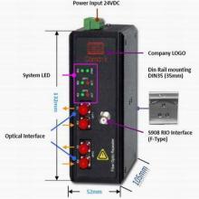 供应140CRP93200光纤通讯
