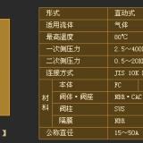 供应日本富士曼PLG61-2减压阀