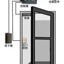 供应沈阳门禁锁,磁卡门安装,沈阳门禁系统厂家沈阳门禁锁磁卡门安装