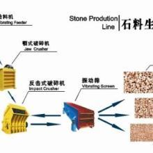 山东出售石料生产线价格供应最先进石料生产线设备/破碎机国图片