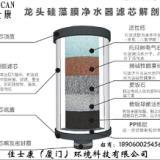 专业生产供应迷你超能活化净水机硅藻膜复合滤芯