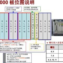 供应广东optix-osn2000传输设备