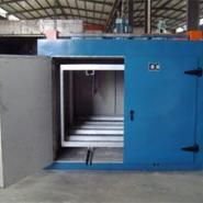安庆热风循环干燥箱/瑞丰电气图片