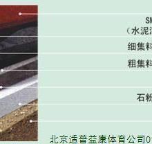 供应北京大兴旧宫壁球专用材料