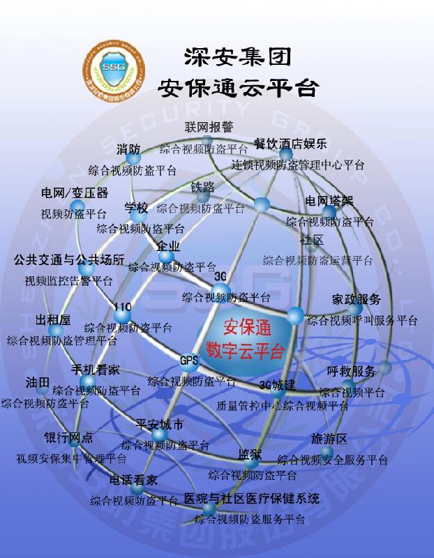 深圳深安集团