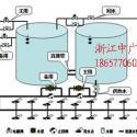 丽水空气源热水器厂家空气源热水器图片