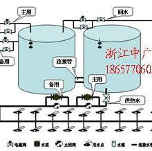 供应温州空气源热水器厂家空气源热水器