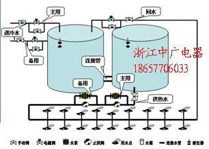 丽水空气源热水器生产厂家图片