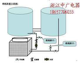 供应义乌工厂员工宿舍热水系统安装价格,义乌工厂员工宿舍热水系统安装费