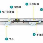 供应韩国纯进口凯斯高自动门机、兰州自动感应门安装