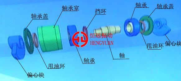 恒远振动筛分倾力奉献——直线振动筛设计步骤!