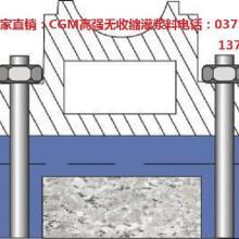 灌浆料生产厂家直销洛阳机电设备安装无收缩灌浆料批发