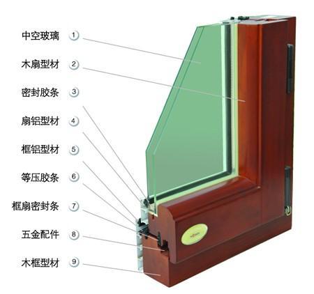 重庆高档铝包木门窗