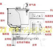 供应200KG高速干燥混色机 高速混色机 塑料搅拌机 高速高速混