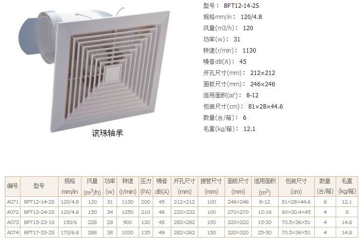供应江门金羚塑料管道式换气扇图片