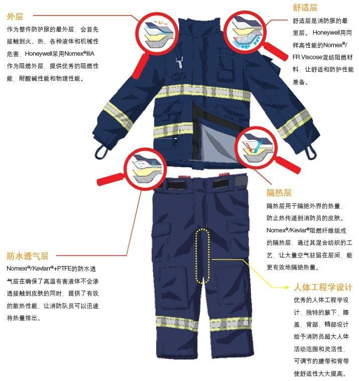 G 1000型消防员灭火防护服