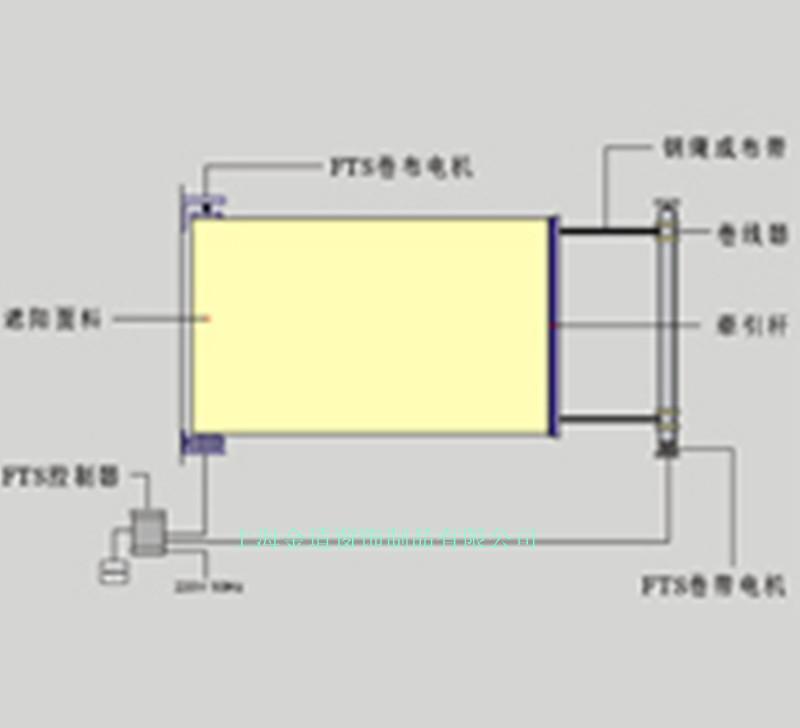 FTS上海电动天棚帘结构图销售